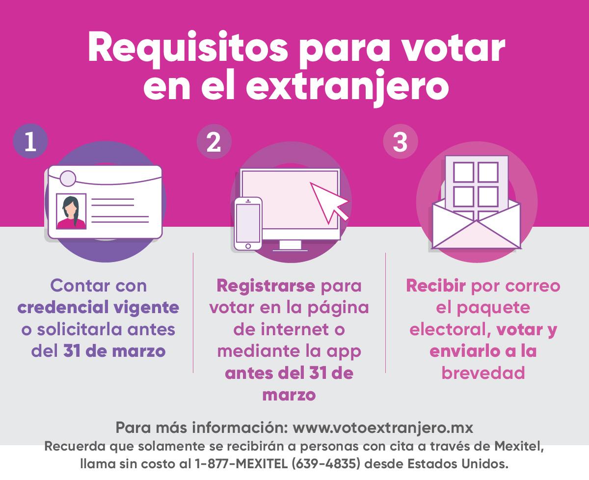 Credencial Para Votar En El Extranjero Ine
